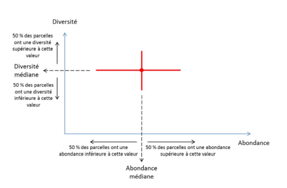 Graph1_restitution_gestionnaires