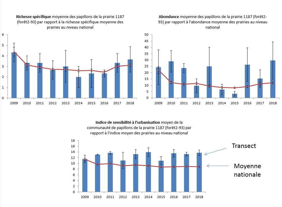 Graph3_restitution_gestionnaires