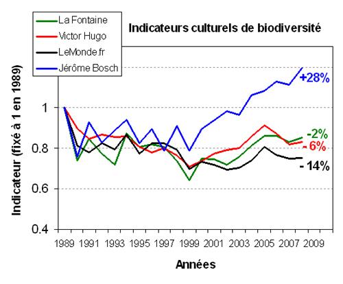 culturels2008.jpg